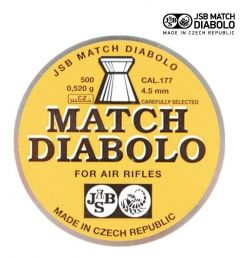 JSB-Match-Diabolo-.177-Pellets