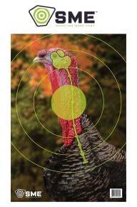 SME-Turkey-Targets